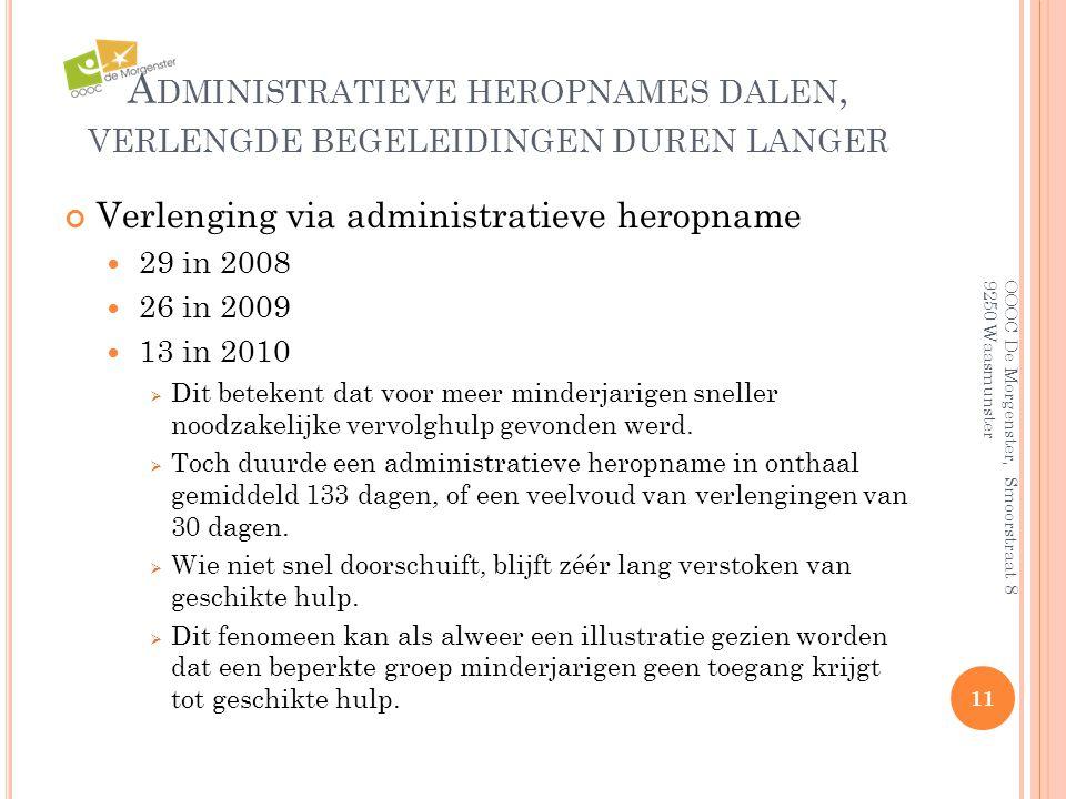 A DMINISTRATIEVE HEROPNAMES DALEN, VERLENGDE BEGELEIDINGEN DUREN LANGER Verlenging via administratieve heropname  29 in 2008  26 in 2009  13 in 201