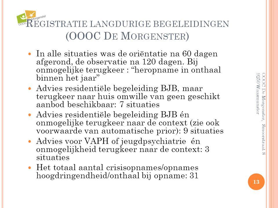 R EGISTRATIE LANGDURIGE BEGELEIDINGEN (OOOC D E M ORGENSTER )  In alle situaties was de oriëntatie na 60 dagen afgerond, de observatie na 120 dagen.