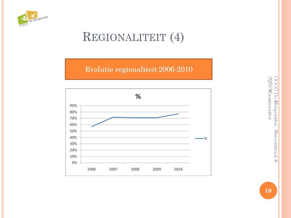 R EGIONALITEIT (4) 19 OOOC De Morgenster, Smoorstraat 8 9250 Waasmunster Evolutie regionaliteit 2006-2010