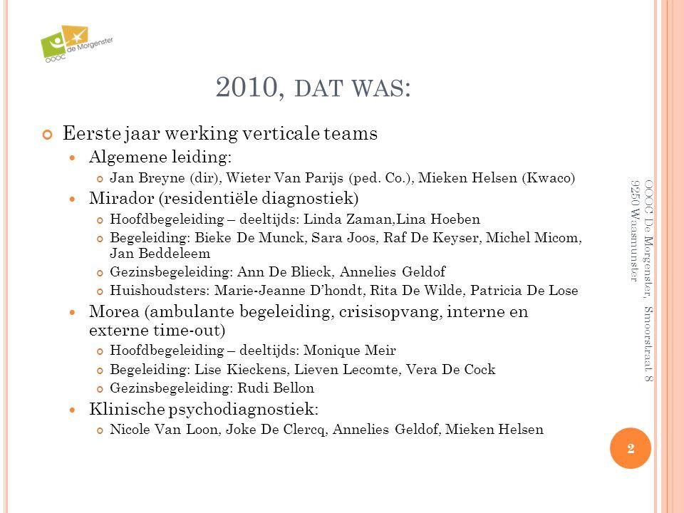 2010, DAT WAS : Eerste jaar werking verticale teams  Algemene leiding: Jan Breyne (dir), Wieter Van Parijs (ped. Co.), Mieken Helsen (Kwaco)  Mirado