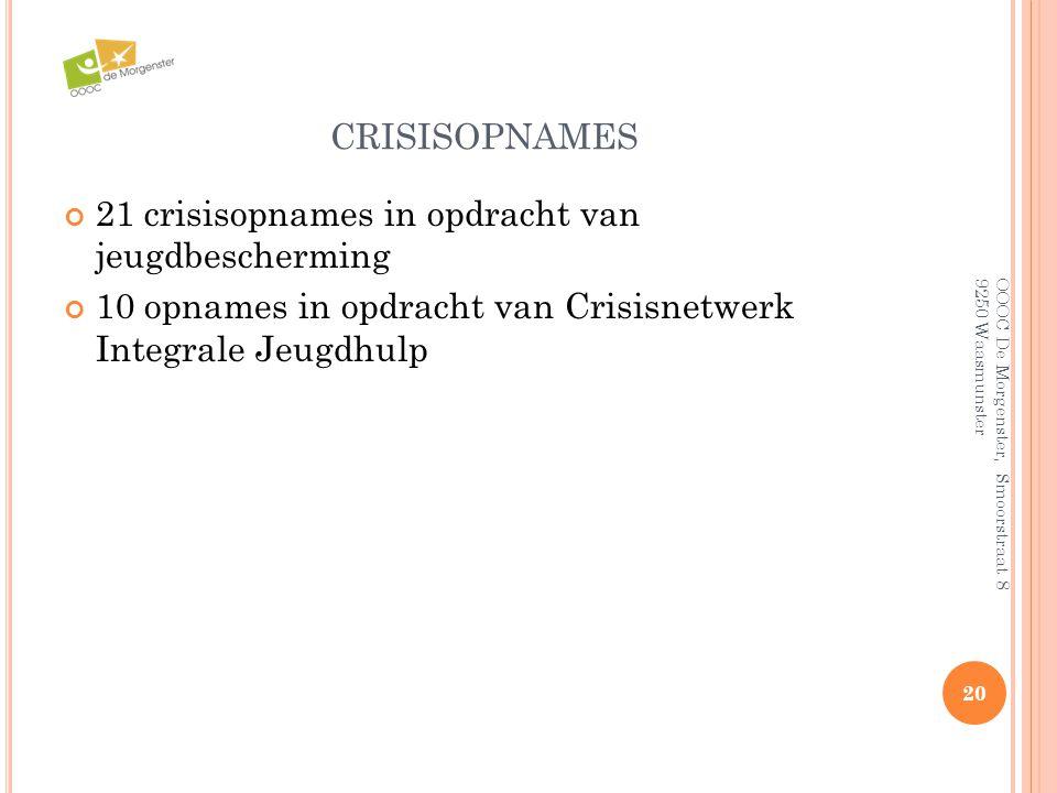 CRISISOPNAMES 21 crisisopnames in opdracht van jeugdbescherming 10 opnames in opdracht van Crisisnetwerk Integrale Jeugdhulp 20 OOOC De Morgenster, Sm