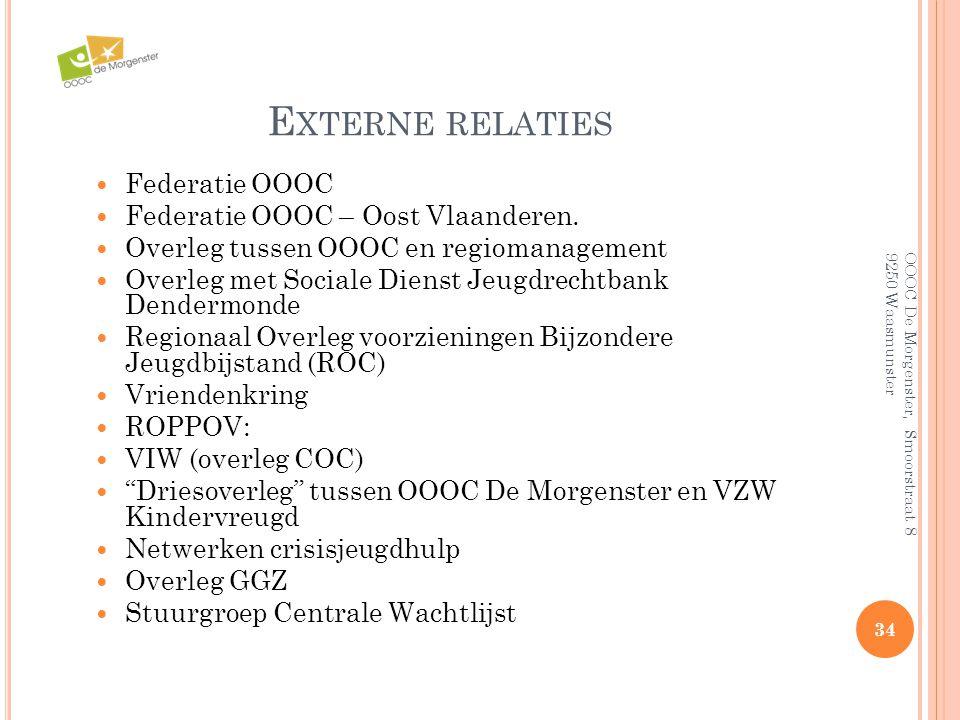 E XTERNE RELATIES  Federatie OOOC  Federatie OOOC – Oost Vlaanderen.  Overleg tussen OOOC en regiomanagement  Overleg met Sociale Dienst Jeugdrech