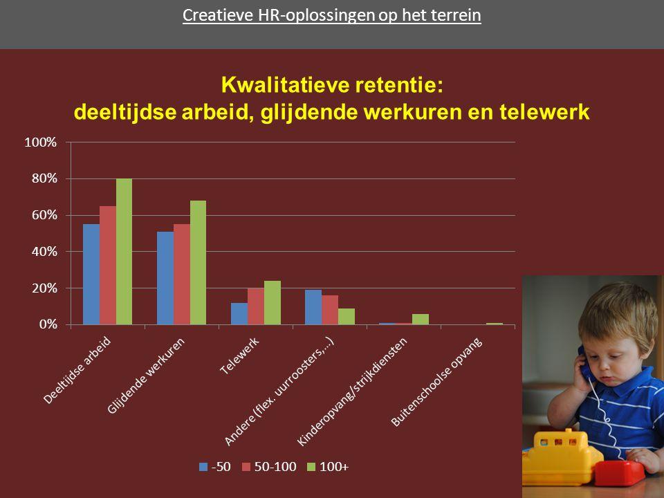 Creatieve HR-oplossingen op het terrein Kwalitatieve retentie: deeltijdse arbeid, glijdende werkuren en telewerk