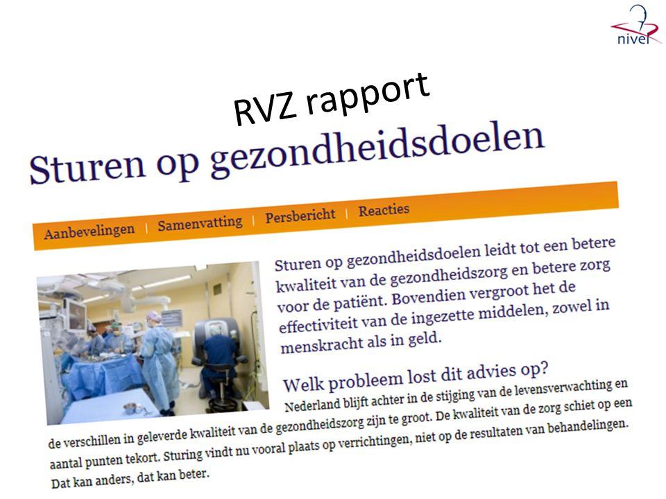 RVZ rapport