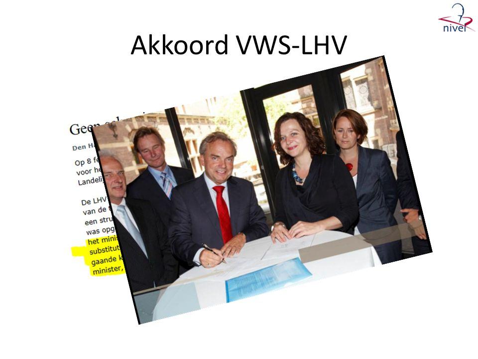 Akkoord VWS-LHV
