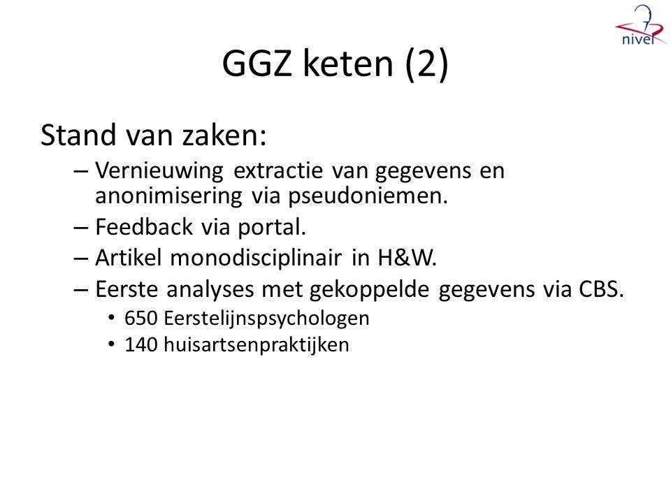 GGZ keten (2) Stand van zaken: – Vernieuwing extractie van gegevens en anonimisering via pseudoniemen.