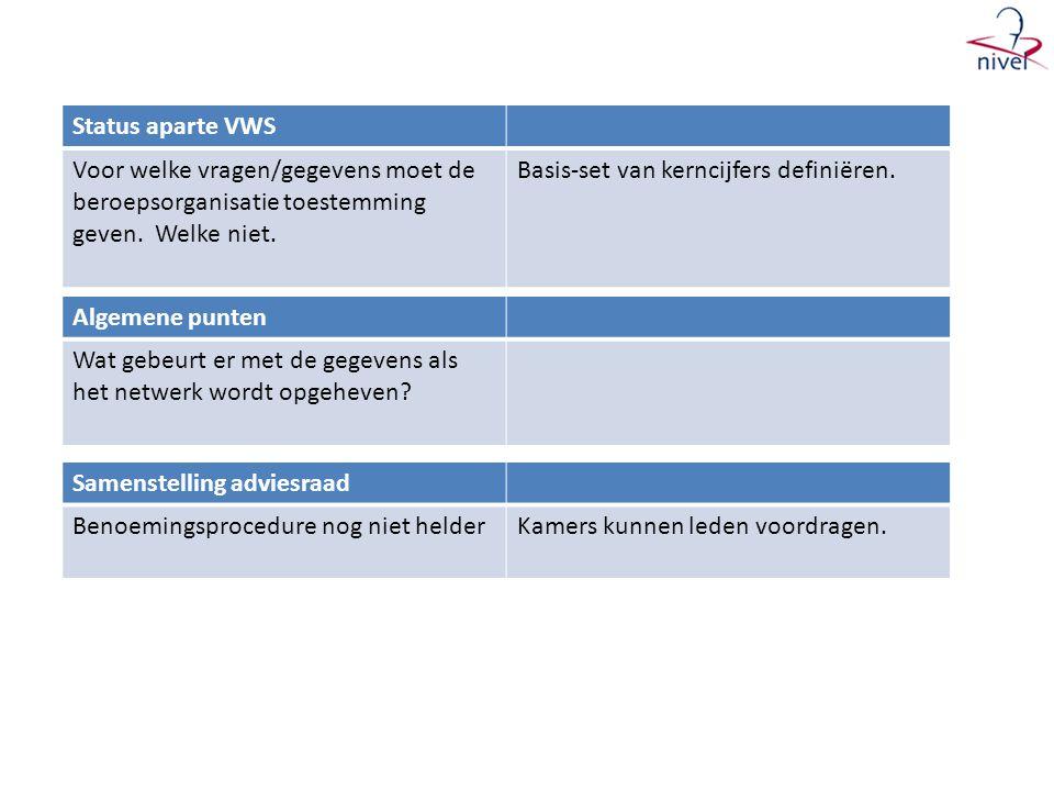Status aparte VWS Voor welke vragen/gegevens moet de beroepsorganisatie toestemming geven.