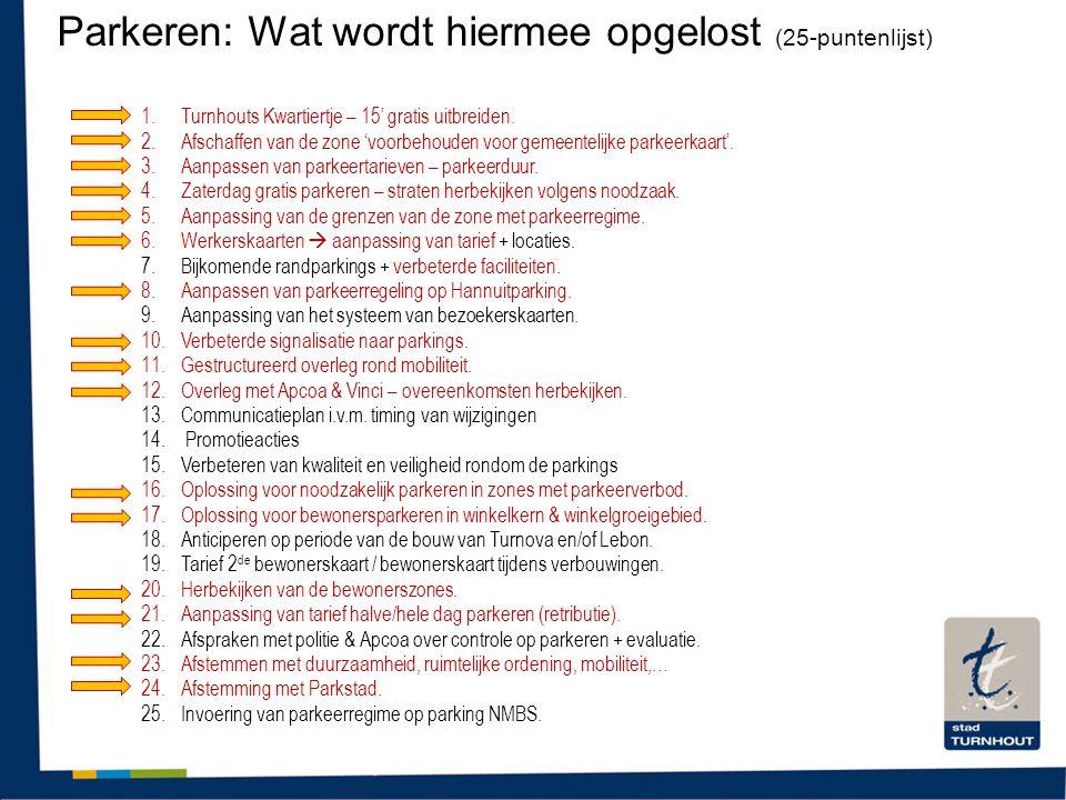Parkeren: Wat wordt hiermee opgelost (25-puntenlijst) 1.Turnhouts Kwartiertje – 15' gratis uitbreiden.