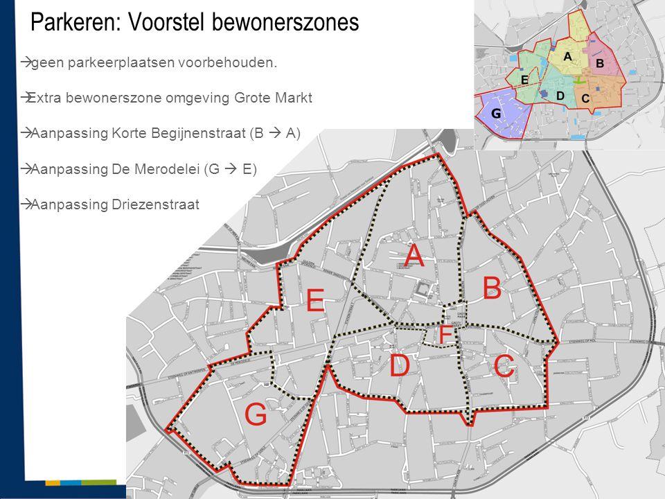 Parkeren: Voorstel bewonerszones  geen parkeerplaatsen voorbehouden.  Extra bewonerszone omgeving Grote Markt  Aanpassing Korte Begijnenstraat (B 