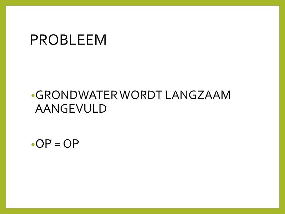 PROBLEEM • GRONDWATER WORDT LANGZAAM AANGEVULD • OP = OP