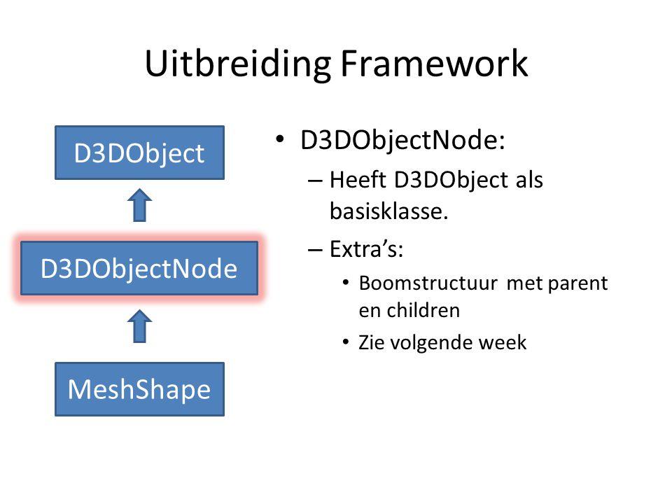 Uitbreiding Framework • D3DObjectNode: – Heeft D3DObject als basisklasse.