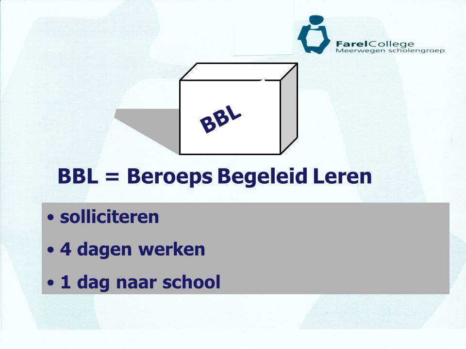 BBL BBL = Beroeps Begeleid Leren • solliciteren • 4 dagen werken • 1 dag naar school
