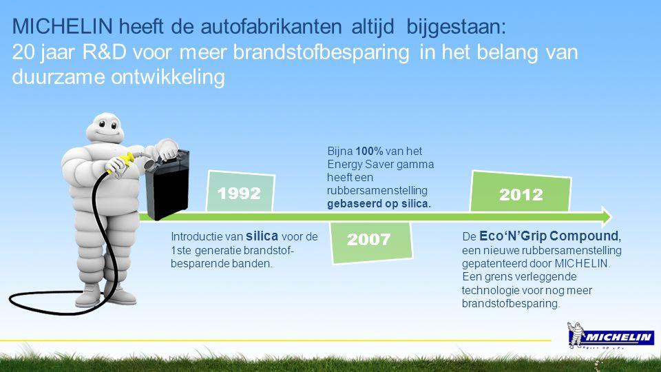 MICHELIN heeft de autofabrikanten altijd bijgestaan: 20 jaar R&D voor meer brandstofbesparing in het belang van duurzame ontwikkeling 1992 Introductie