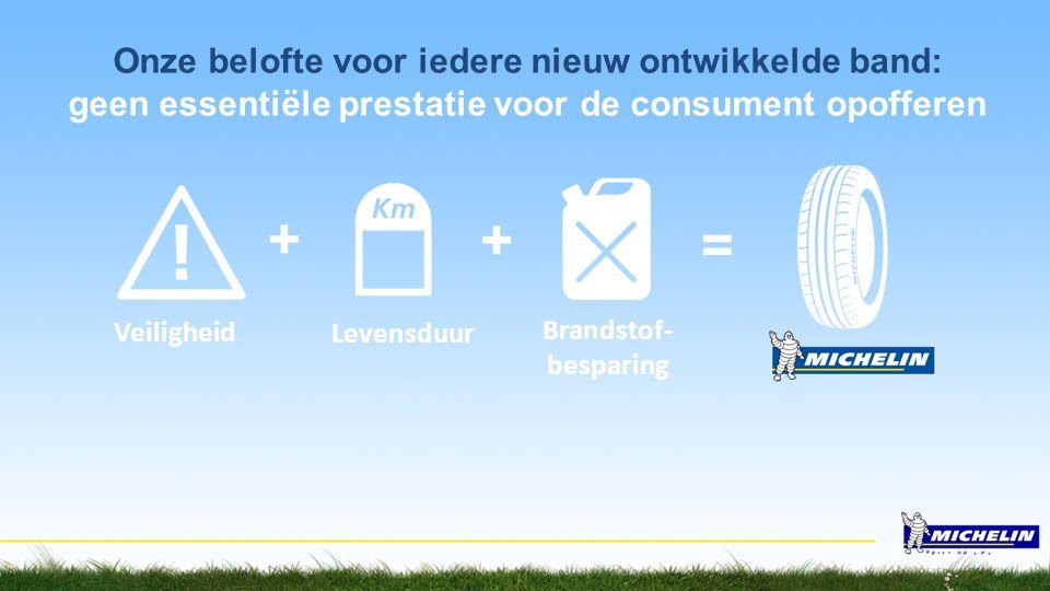 Onze belofte voor iedere nieuw ontwikkelde band: geen essentiële prestatie voor de consument opofferen Veiligheid Levensduur Brandstof- besparing