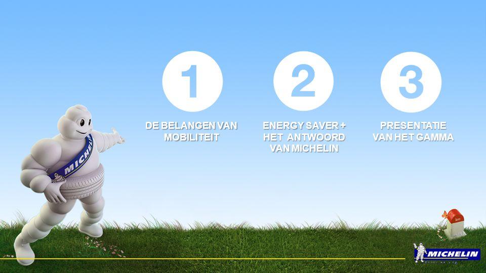 DE BELANGEN VAN MOBILITEIT ENERGY SAVER + HET ANTWOORD VAN MICHELIN PRESENTATIE VAN HET GAMMA