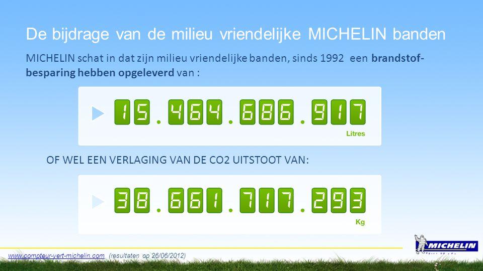 De bijdrage van de milieu vriendelijke MICHELIN banden OF WEL EEN VERLAGING VAN DE CO2 UITSTOOT VAN: MICHELIN schat in dat zijn milieu vriendelijke ba