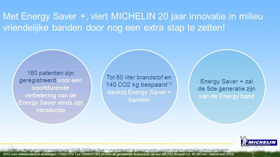 Met Energy Saver +, viert MICHELIN 20 jaar innovatie in milieu vriendelijke banden door nog een extra stap te zetten! 160 patenten zijn geregistreerd