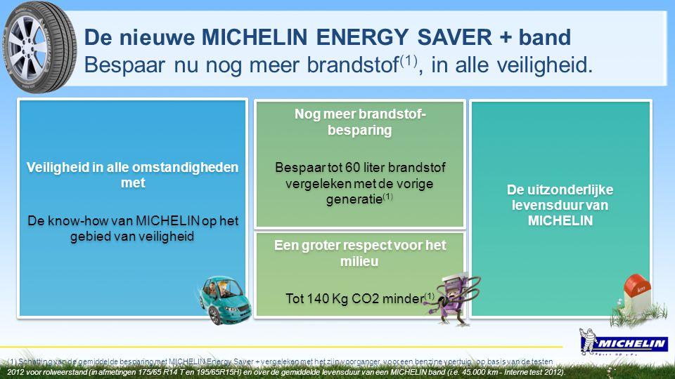 De nieuwe MICHELIN ENERGY SAVER + band Bespaar nu nog meer brandstof (1), in alle veiligheid. Een groter respect voor het milieu Tot 140 Kg CO2 minder