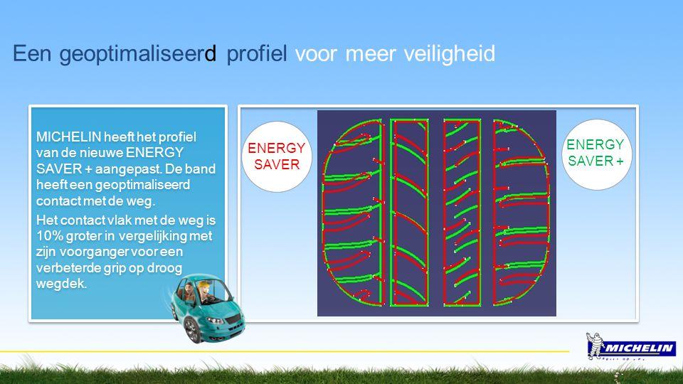 Een geoptimaliseerd profiel voor meer veiligheid ENERGY SAVER ENERGY SAVER +