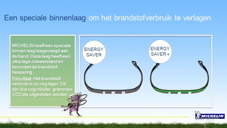 ENERGY SAVER ENERGY SAVER + Een speciale binnenlaag om het brandstofverbruik te verlagen