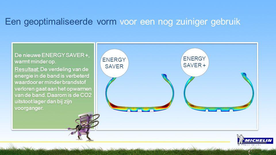 Een geoptimaliseerde vorm voor een nog zuiniger gebruik ENERGY SAVER ENERGY SAVER +
