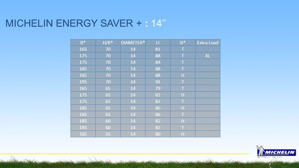 MICHELIN ENERGY SAVER + : 14'' B*H/B*DIAMETER*LISI*Extra Load 165701481T 175701488TXL 175701484T 185701488T 185701488H 195701491T 165651479T 175651482