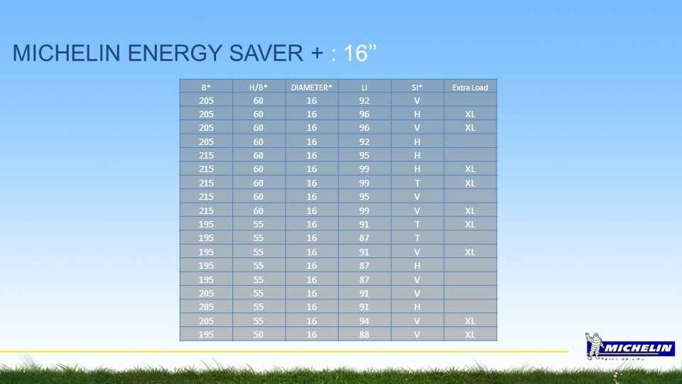 MICHELIN ENERGY SAVER + : 16'' B*H/B*DIAMETER*LISI*Extra Load 205601692V 205601696HXL 205601696VXL 205601692H 215601695H 215601699HXL 215601699TXL 215