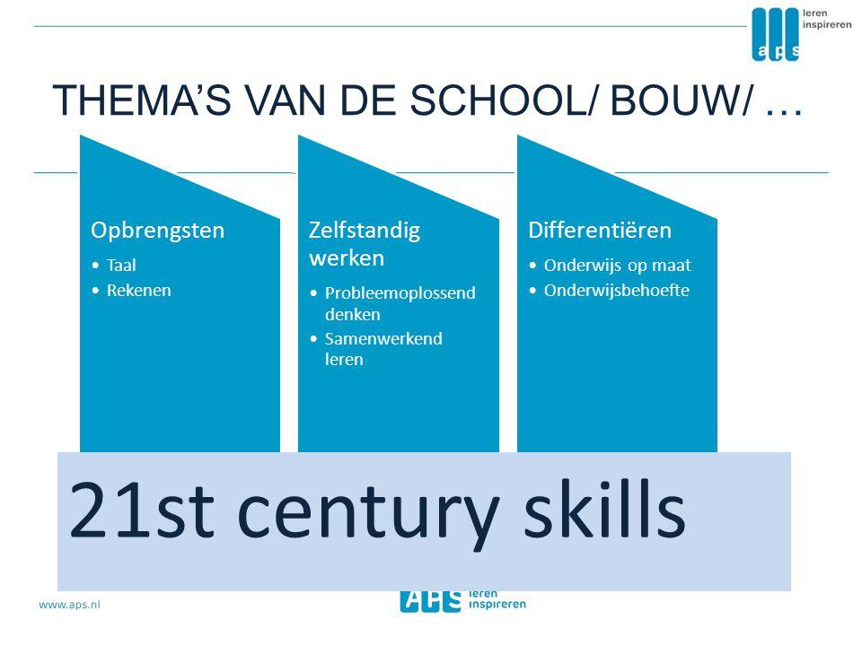 THEMA'S VAN DE SCHOOL/ BOUW/ … Opbrengsten •Taal •Rekenen Zelfstandig werken •Probleemoplossend denken •Samenwerkend leren Differentiëren •Onderwijs o
