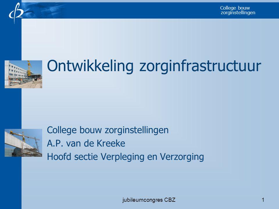 College bouw zorginstellingen jubileumcongres CBZ1 Ontwikkeling zorginfrastructuur College bouw zorginstellingen A.P. van de Kreeke Hoofd sectie Verpl