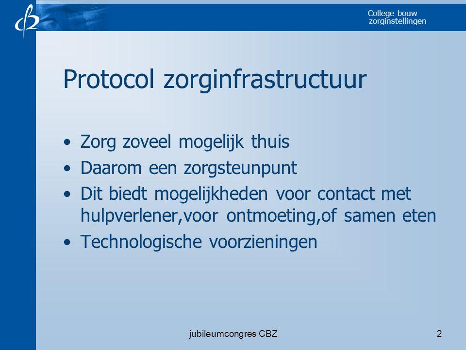College bouw zorginstellingen jubileumcongres CBZ2 Protocol zorginfrastructuur •Zorg zoveel mogelijk thuis •Daarom een zorgsteunpunt •Dit biedt mogeli