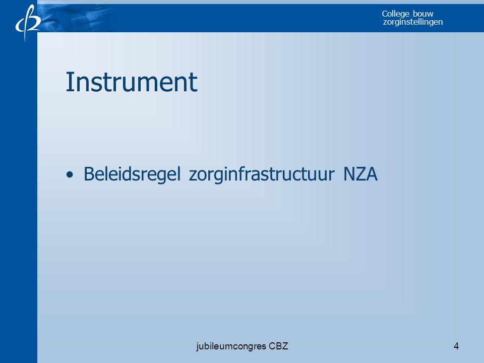 College bouw zorginstellingen jubileumcongres CBZ4 Instrument •Beleidsregel zorginfrastructuur NZA