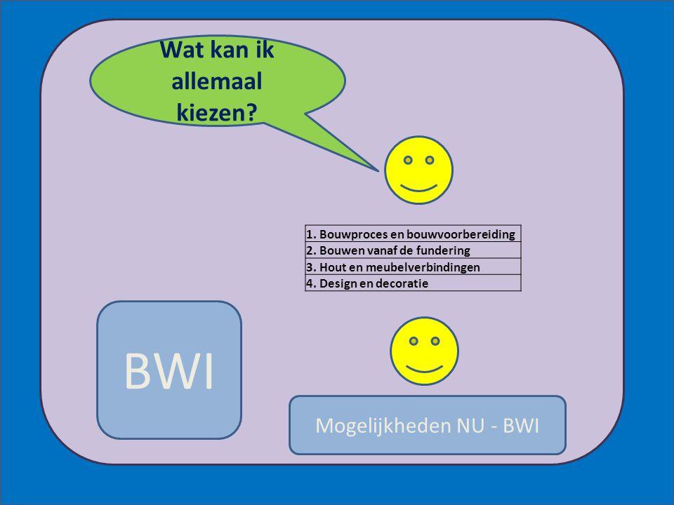 BWI Mogelijkheden NU - BWI Wat kan ik allemaal kiezen? 1. Bouwproces en bouwvoorbereiding 2. Bouwen vanaf de fundering 3. Hout en meubelverbindingen 4