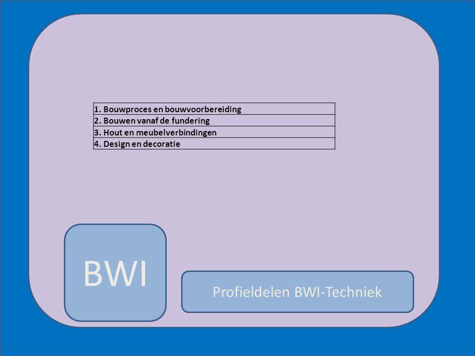 BWI Profieldelen BWI-Techniek 1. Bouwproces en bouwvoorbereiding 2. Bouwen vanaf de fundering 3. Hout en meubelverbindingen 4. Design en decoratie