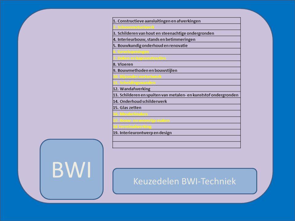 BWI Keuzedelen BWI-Techniek 1. Constructieve aansluitingen en afwerkingen 2. Schoonmetselwerk 3. Schilderen van hout en steenachtige ondergronden 4. I