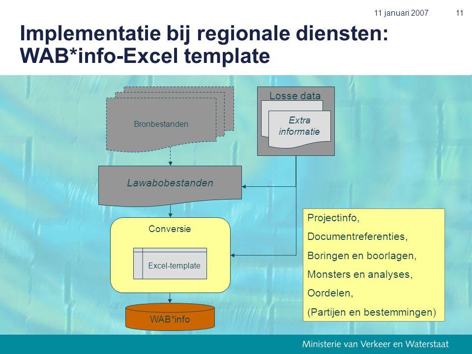 11 januari 200711 Implementatie bij regionale diensten: WAB*info-Excel template Conversie WAB*info Bronbestanden Losse data Extra informatie Lawabobes
