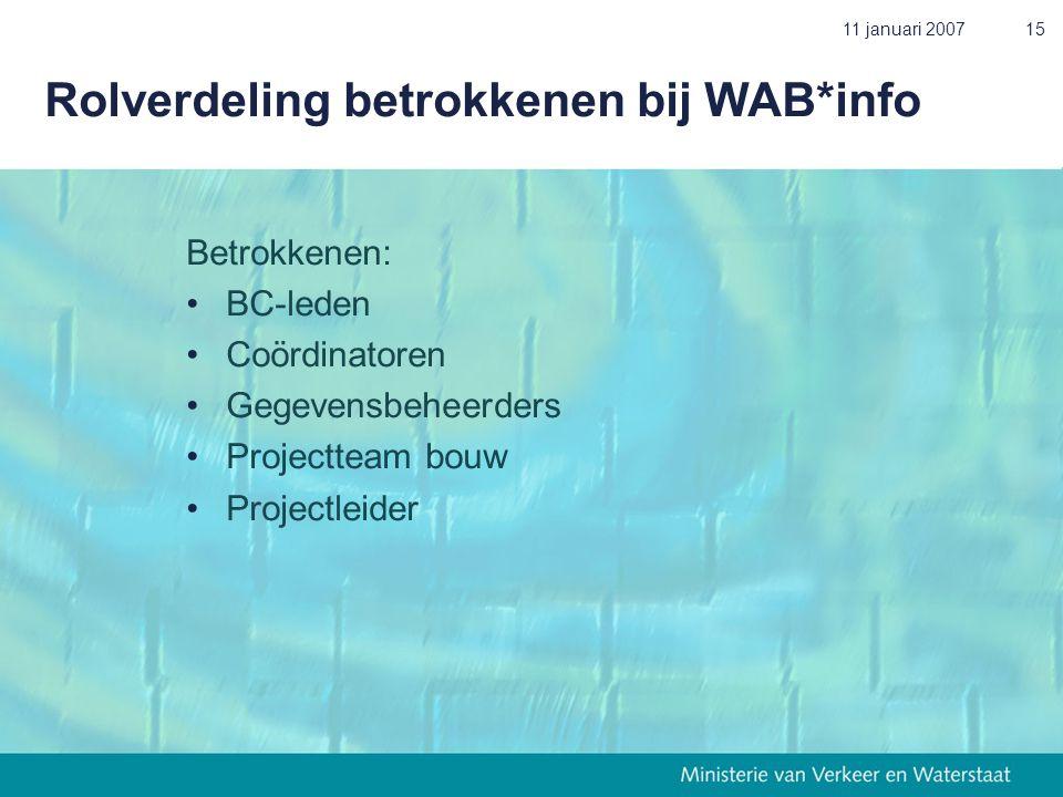 11 januari 200715 Rolverdeling betrokkenen bij WAB*info Betrokkenen: •BC-leden •Coördinatoren •Gegevensbeheerders •Projectteam bouw •Projectleider