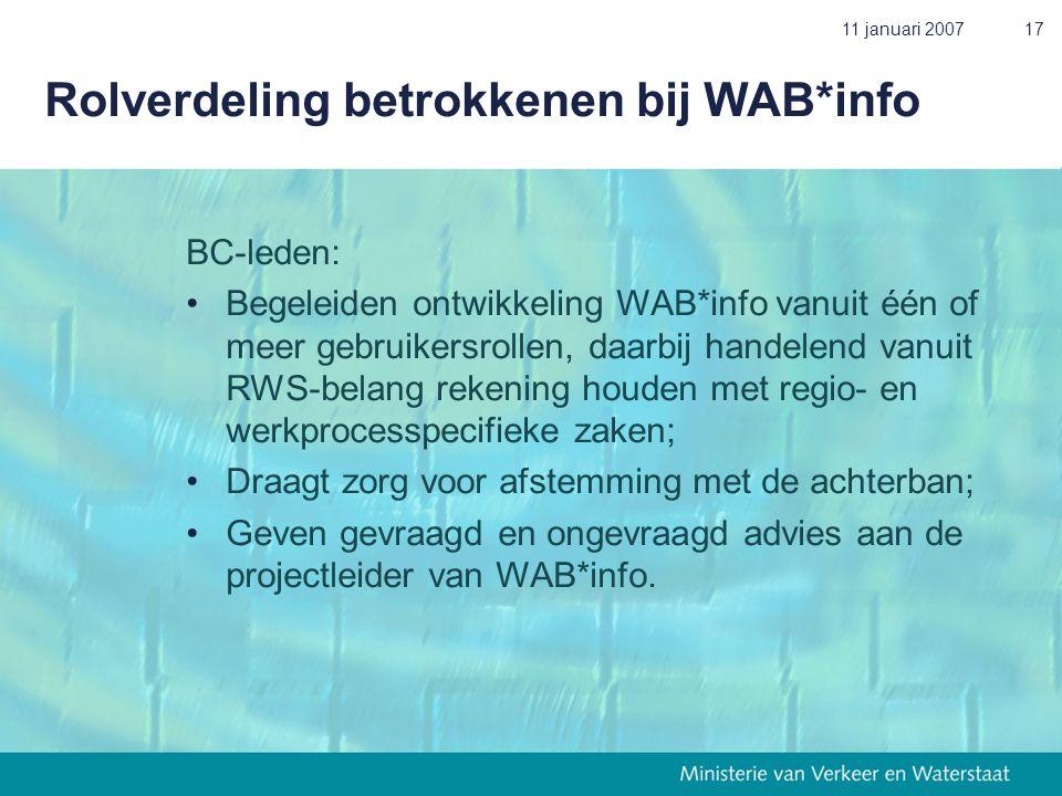11 januari 200717 Rolverdeling betrokkenen bij WAB*info BC-leden: •Begeleiden ontwikkeling WAB*info vanuit één of meer gebruikersrollen, daarbij handelend vanuit RWS-belang rekening houden met regio- en werkprocesspecifieke zaken; •Draagt zorg voor afstemming met de achterban; •Geven gevraagd en ongevraagd advies aan de projectleider van WAB*info.