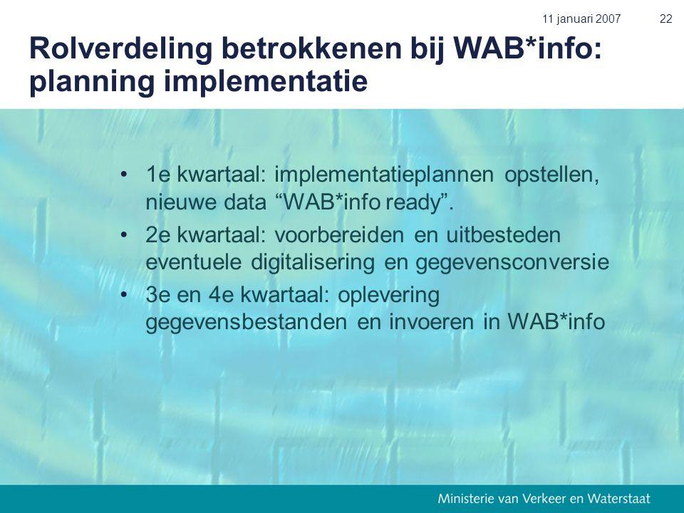 11 januari 200722 Rolverdeling betrokkenen bij WAB*info: planning implementatie • 1e kwartaal: implementatieplannen opstellen, nieuwe data WAB*info ready .