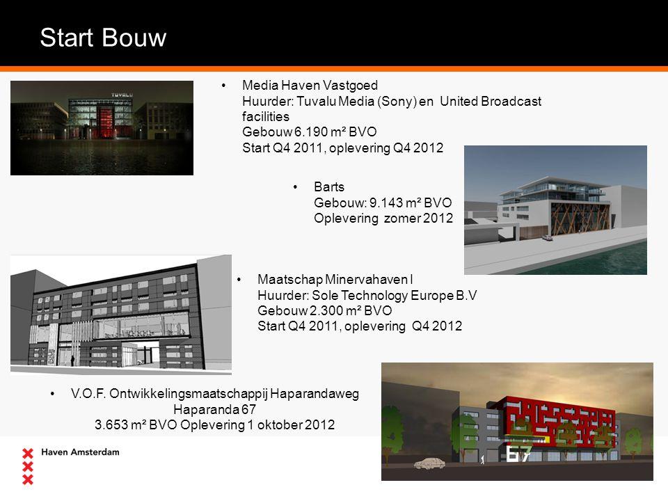 Start bouw / nieuwe projecten NIC vastgoed Huurder: Thonik 5 e floer Gebouw: 3000 BVO September/oktober 2012 Boelens de Gruyter Huurder/eigenaar Mediaxplain Gebouw: 2000 BVO Q4 2012