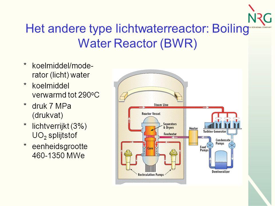 Het andere type lichtwaterreactor: Boiling Water Reactor (BWR) *koelmiddel/mode- rator (licht) water *koelmiddel verwarmd tot 290 o C *druk 7 MPa (drukvat) *lichtverrijkt (3%) UO 2 splijtstof *eenheidsgrootte 460-1350 MWe