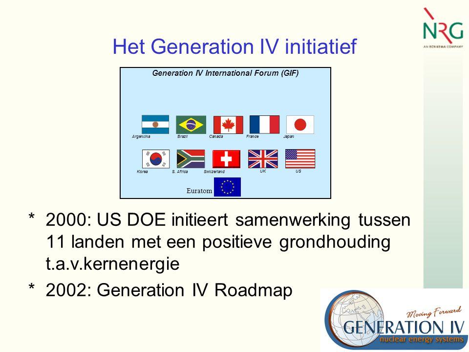 Het Generation IV initiatief *2000: US DOE initieert samenwerking tussen 11 landen met een positieve grondhouding t.a.v.kernenergie *2002: Generation IV Roadmap Generation IV International Forum (GIF) ArgentinaBrazilFrance S.