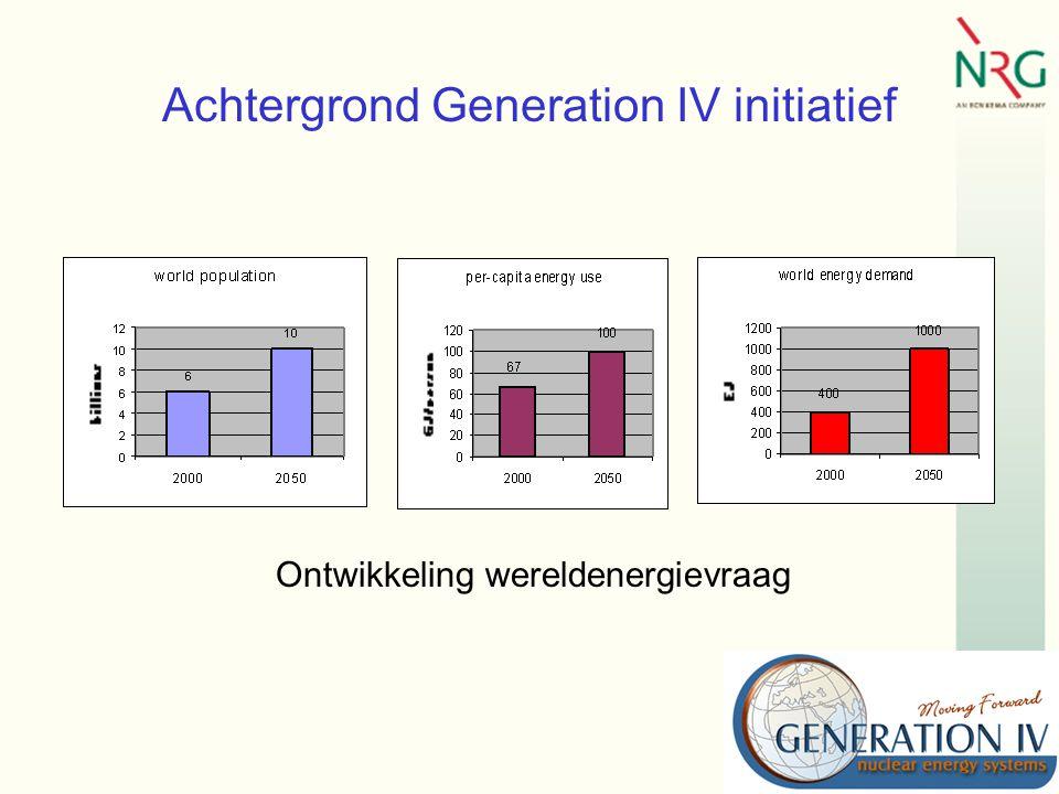 Achtergrond Generation IV initiatief Ontwikkeling wereldenergievraag