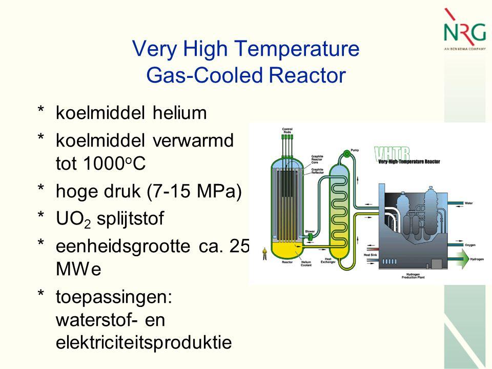 Very High Temperature Gas-Cooled Reactor *koelmiddel helium *koelmiddel verwarmd tot 1000 o C *hoge druk (7-15 MPa) *UO 2 splijtstof *eenheidsgrootte ca.
