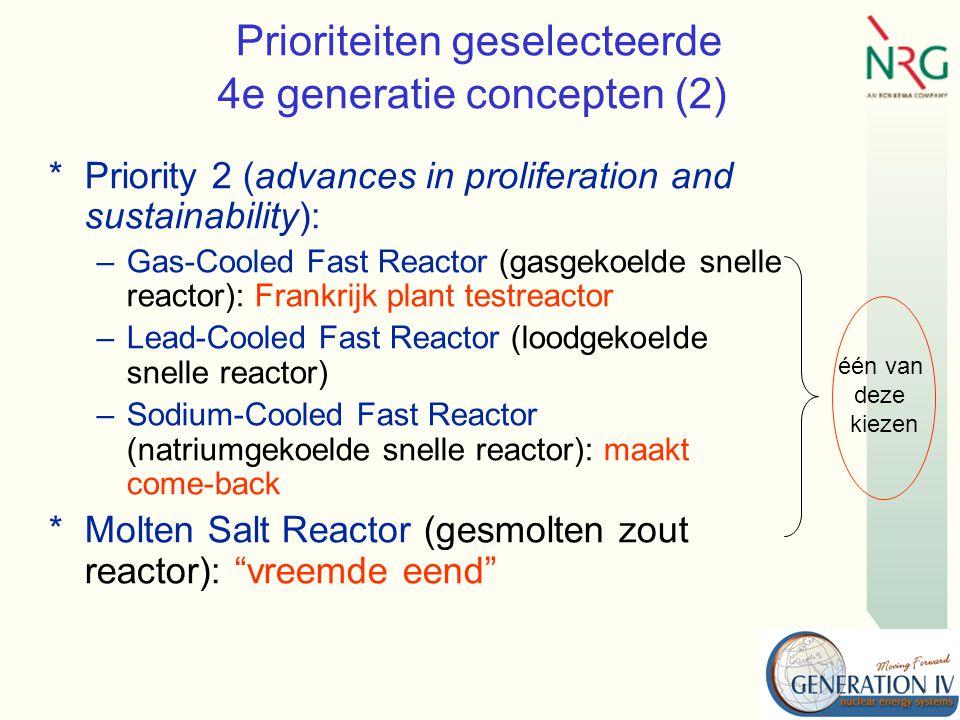 Prioriteiten geselecteerde 4e generatie concepten (2) *Priority 2 (advances in proliferation and sustainability): –Gas-Cooled Fast Reactor (gasgekoelde snelle reactor): Frankrijk plant testreactor –Lead-Cooled Fast Reactor (loodgekoelde snelle reactor) –Sodium-Cooled Fast Reactor (natriumgekoelde snelle reactor): maakt come-back *Molten Salt Reactor (gesmolten zout reactor): vreemde eend één van deze kiezen