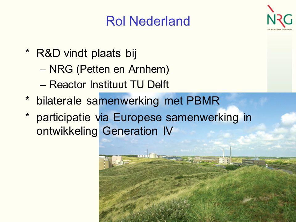 Rol Nederland *R&D vindt plaats bij –NRG (Petten en Arnhem) –Reactor Instituut TU Delft *bilaterale samenwerking met PBMR *participatie via Europese samenwerking in ontwikkeling Generation IV