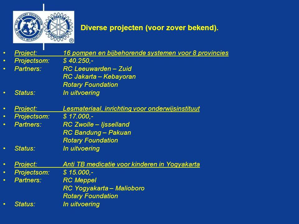 Diverse projecten (voor zover bekend).