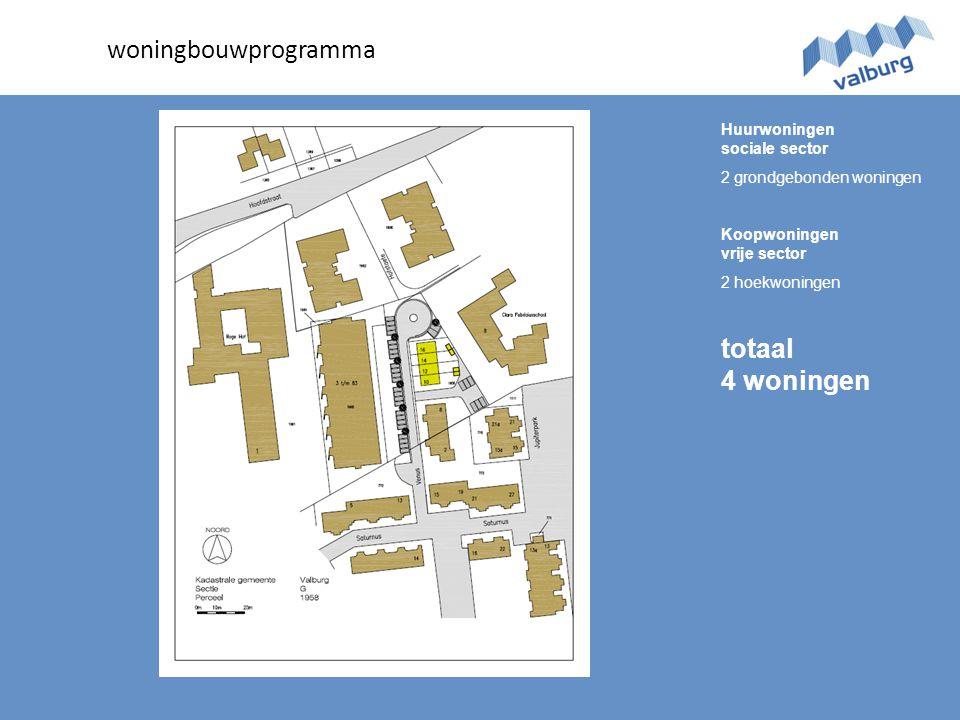 Huurwoningen sociale sector 2 grondgebonden woningen Koopwoningen vrije sector 2 hoekwoningen totaal 4 woningen woningbouwprogramma