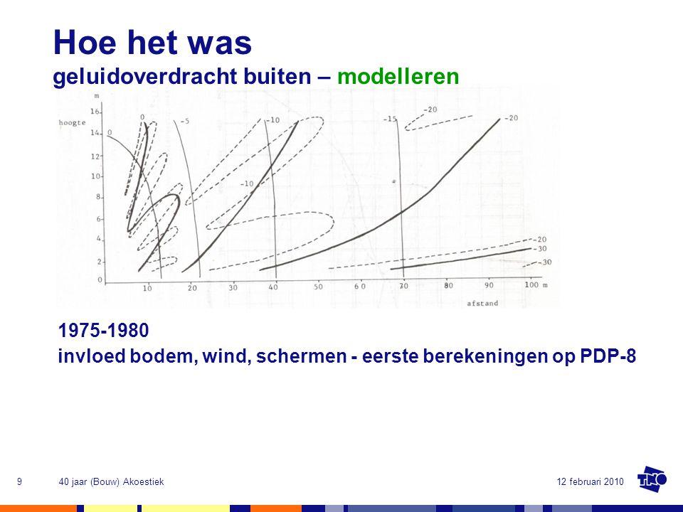 12 februari 201040 jaar (Bouw) Akoestiek20 Hoe het was Bouwakoestiek - kwaliteitsklassen in Europa quality levels in Europe – courtesy of Birgit Rasmussen  komende vier jaar poging tot Europese harmonisatie: COST-action TU 901 en CEN/TC126 WG4