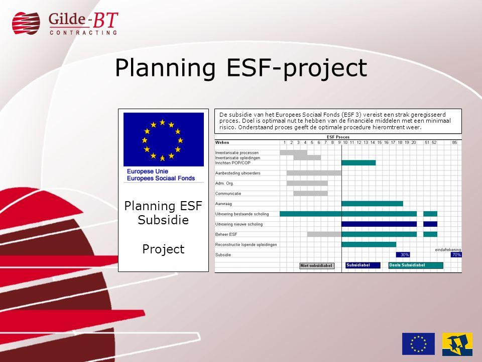 Planning ESF-project De subsidie van het Europees Sociaal Fonds (ESF 3) vereist een strak geregisseerd proces. Doel is optimaal nut te hebben van de f