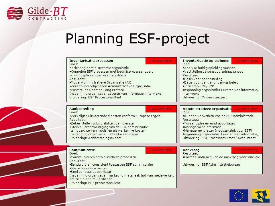 Planning ESF-project Inventarisatie processen Doel: inrichting administratieve organisatie Koppelen ESF processen met bedrijfsprocessen zoals scholi